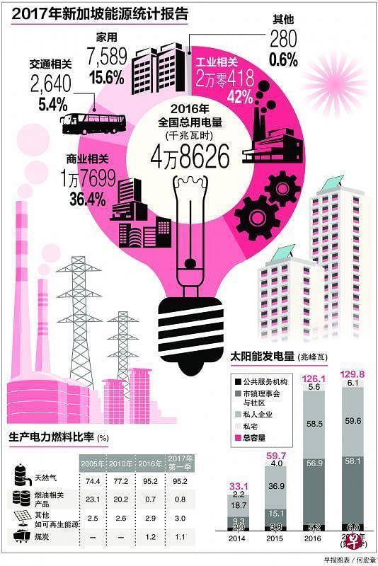 chart-2607energy-3col-24cm.pdf_Large.jpg