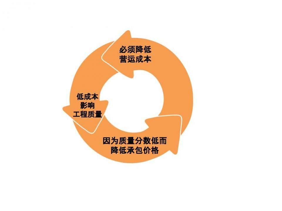 guo_hui_san_wen_gao_jia_qiao_tan_ta_shi_jian__Medium.jpg