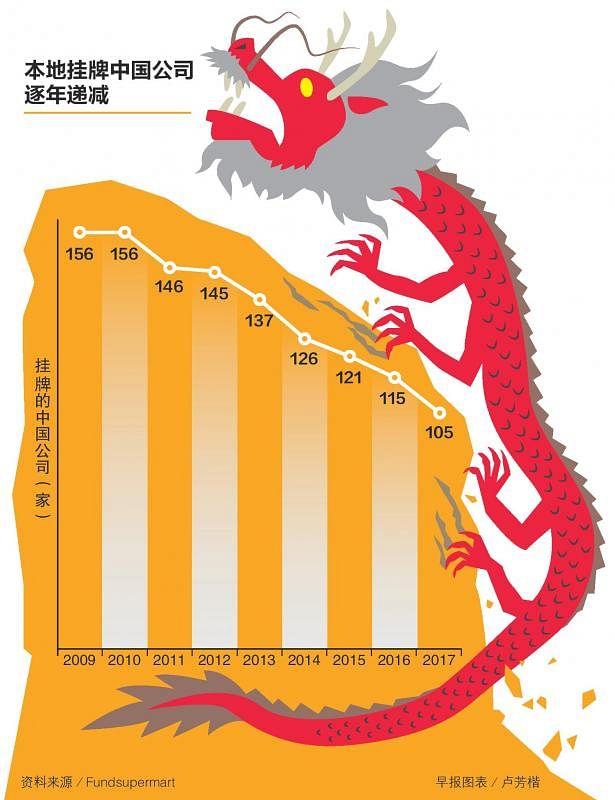 20180316_china_listed_stocks_6b-page-001_Large.jpg