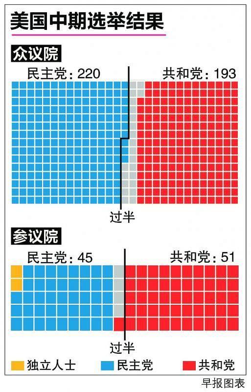 20181108_news_uselection_Large.jpg