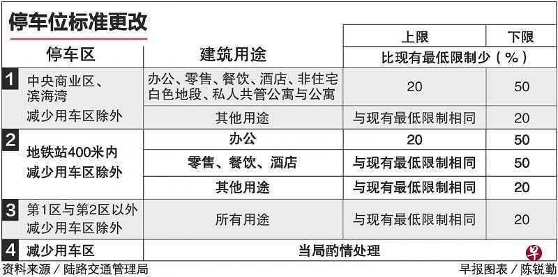 news_carpark.pdf.jpg