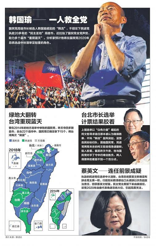 20181125_news_taiwan_Large.jpg