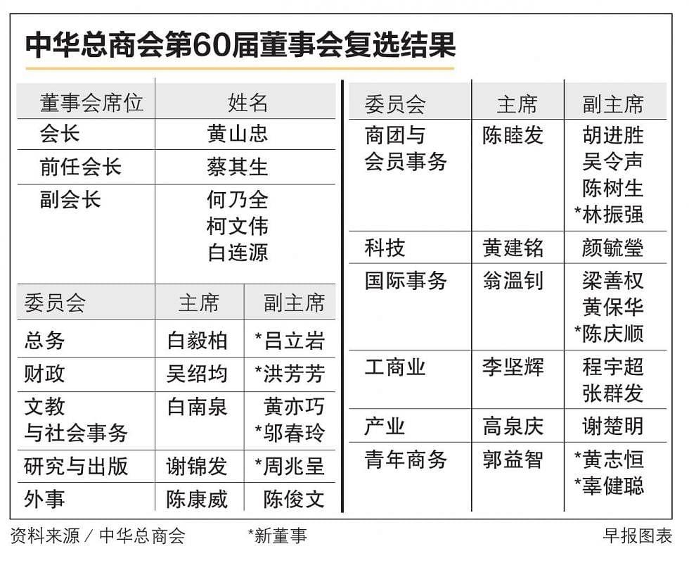 20190108_news_chinesechamber_Large.jpg