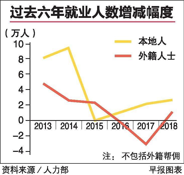 20190315_news_employment_Large.jpg