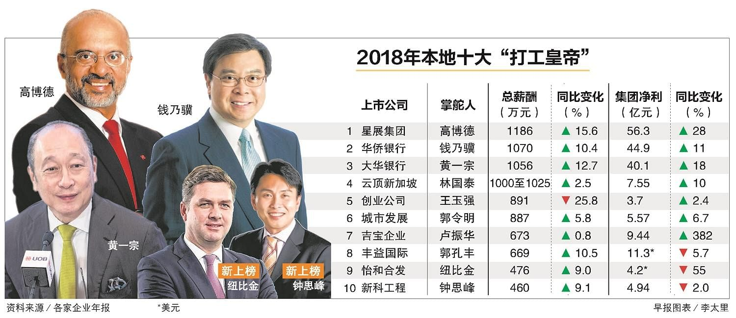 20190410_fin_ceo_Large.jpg