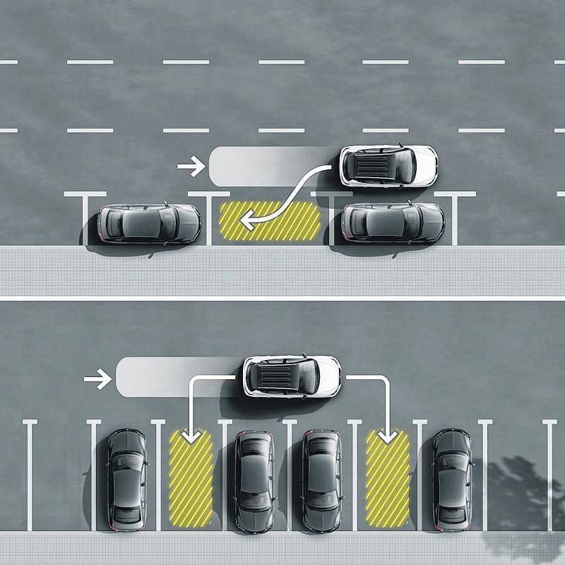 自动泊车辅助系统。