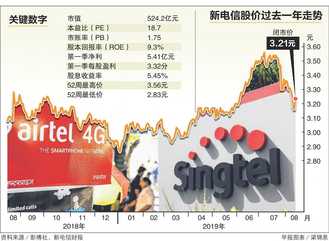 20190819_news_singtel1_Large.jpg
