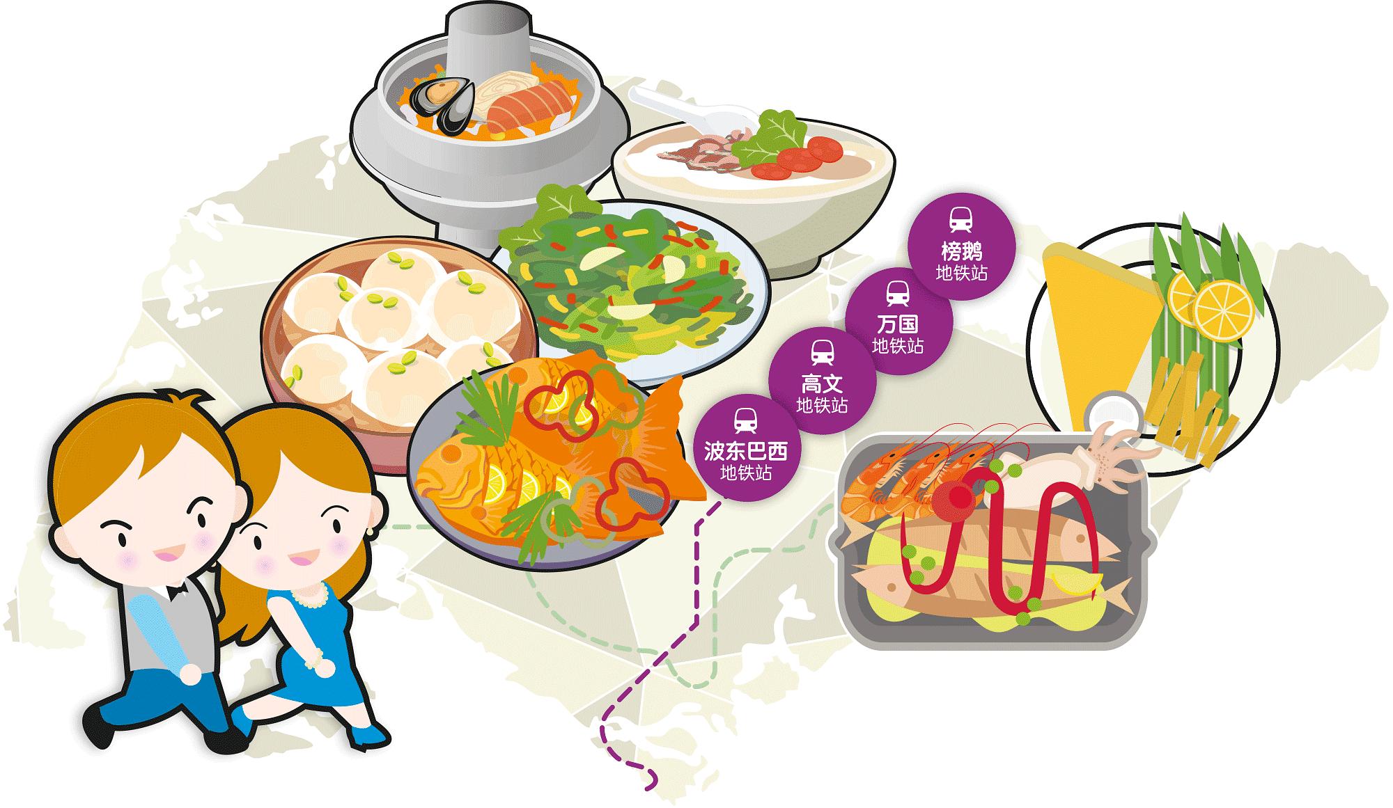 Wanbao Food Search @Northeast MRT Stations