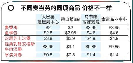 maccas_price_chart_Medium.jpg