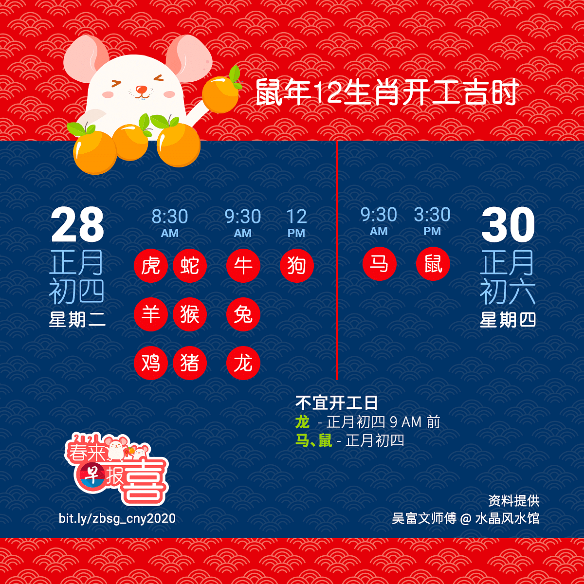 Best Date and Time to start work during Chinese New Year According to Zodiac Sign