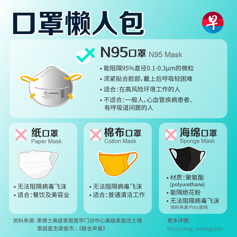 20200203_lifestyle_maskguide02_Large.png