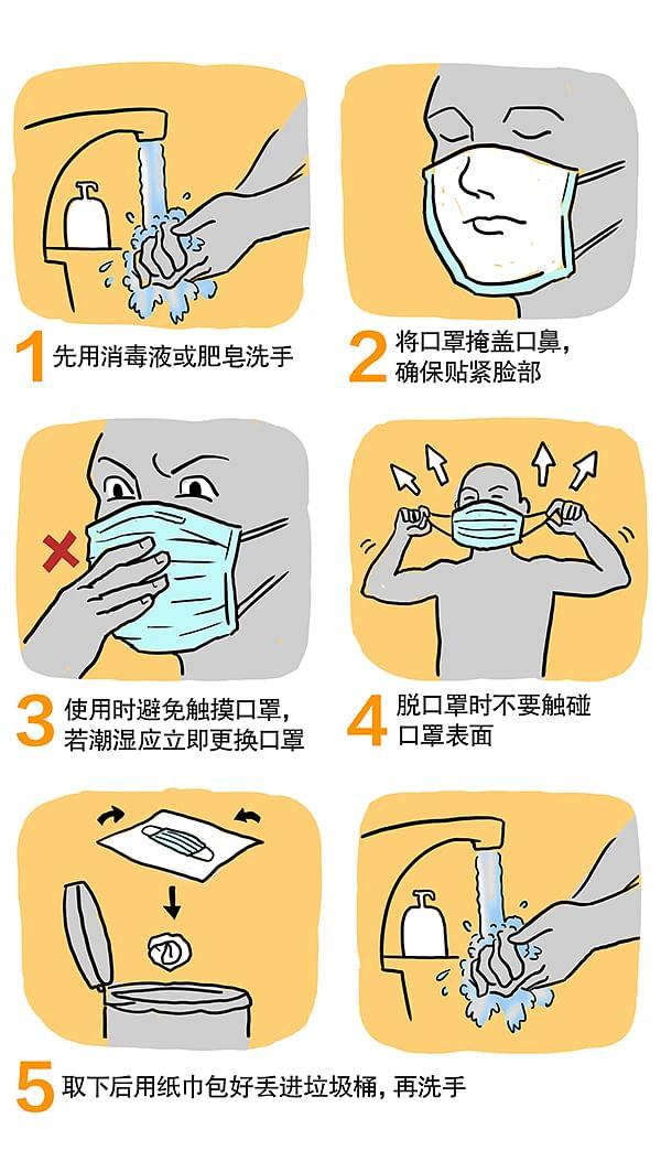20200210_news_local_coronavirus-faq-mask-method.jpg