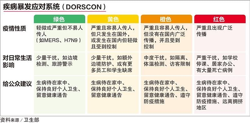 dorsconlevel_graph_0802_Medium.jpg