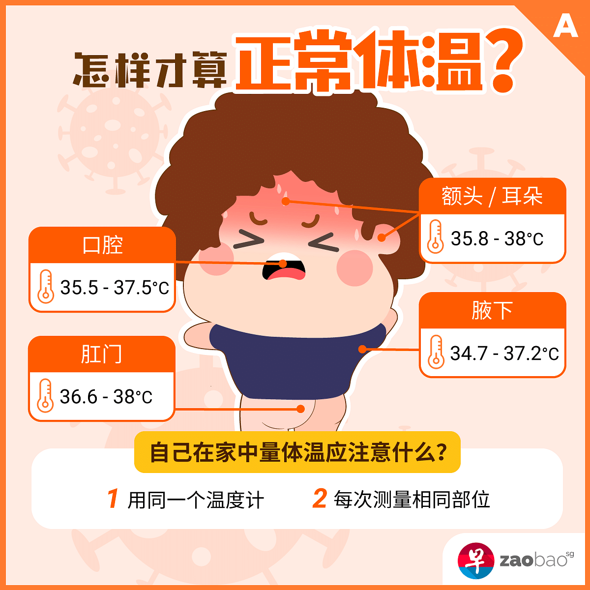 correct body temperature