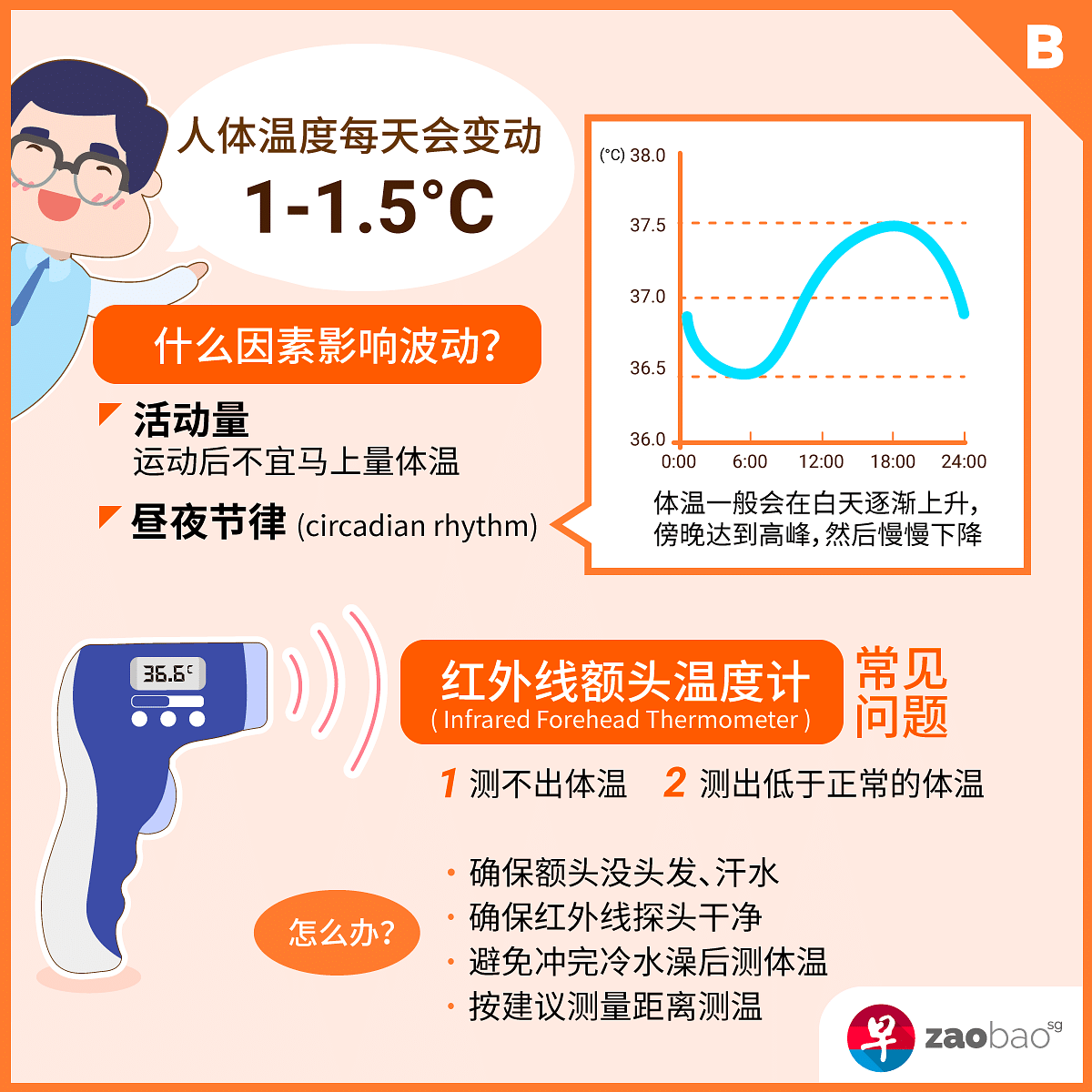 thermometer troubleshoot