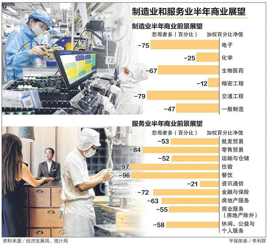 20200501_news_business_sentiment-page-001_Large.jpg