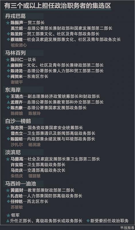 caifang-graph2707.pdf_Large.jpg