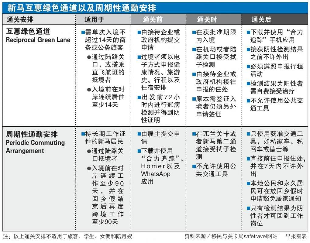 20200802_news_singapore-malaysia-rgl-pca-page-001_Large.jpg