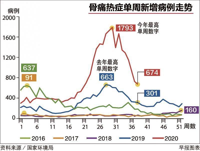 20200923_news_dengue_Large.jpg