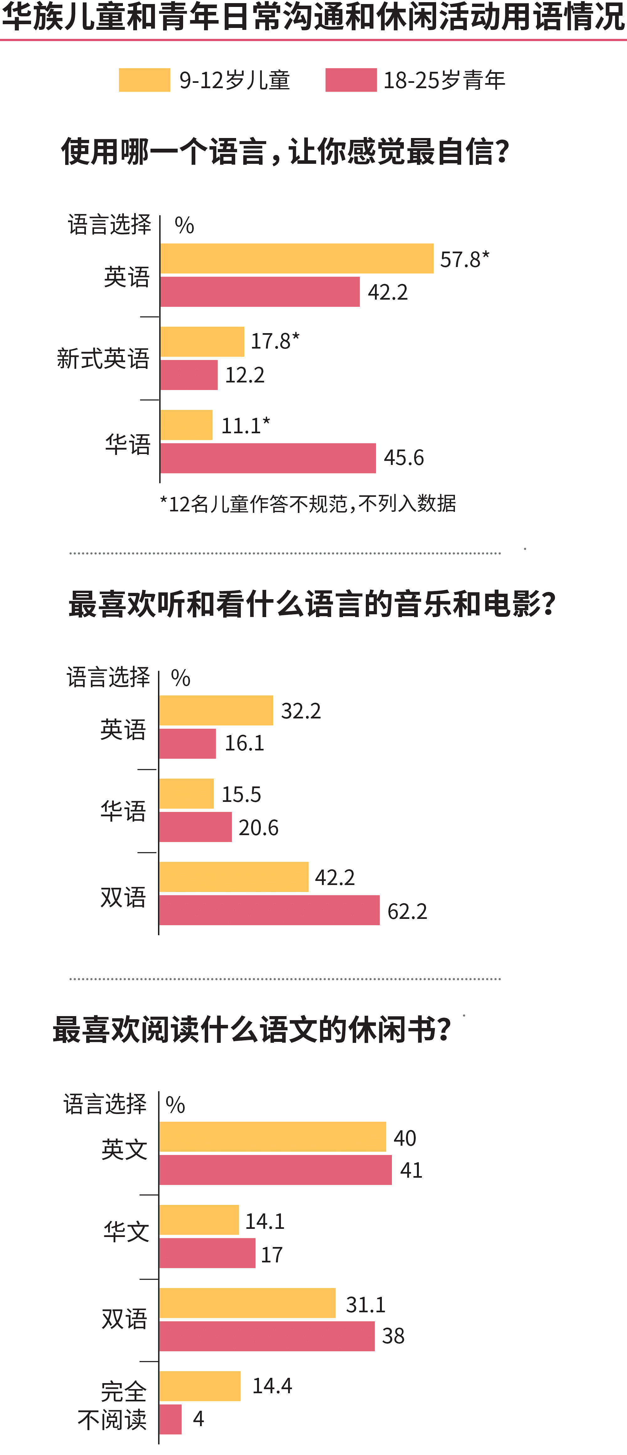 20210118-nie-survey-on-youth-language.png