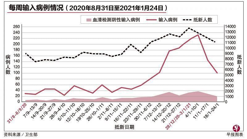yiqing_shuju_table1402_2021.pdf.jpg