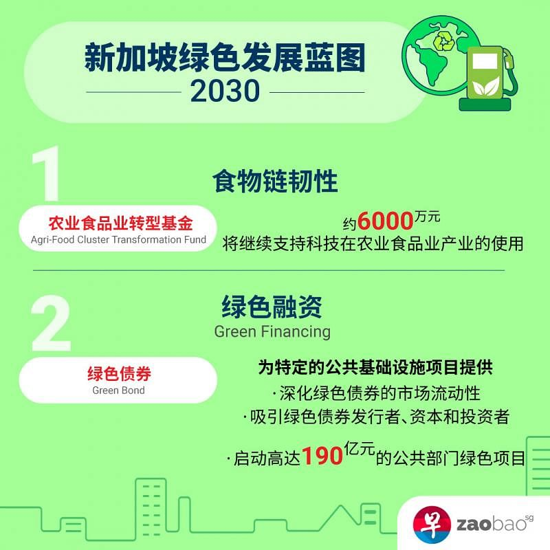 20210215_news_budget-green-plan-package-infographic_Large.jpg