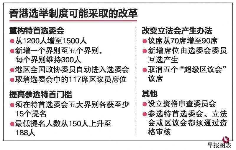 gangxunjuzhidu_table0603_2021new.pdf_Large.jpg