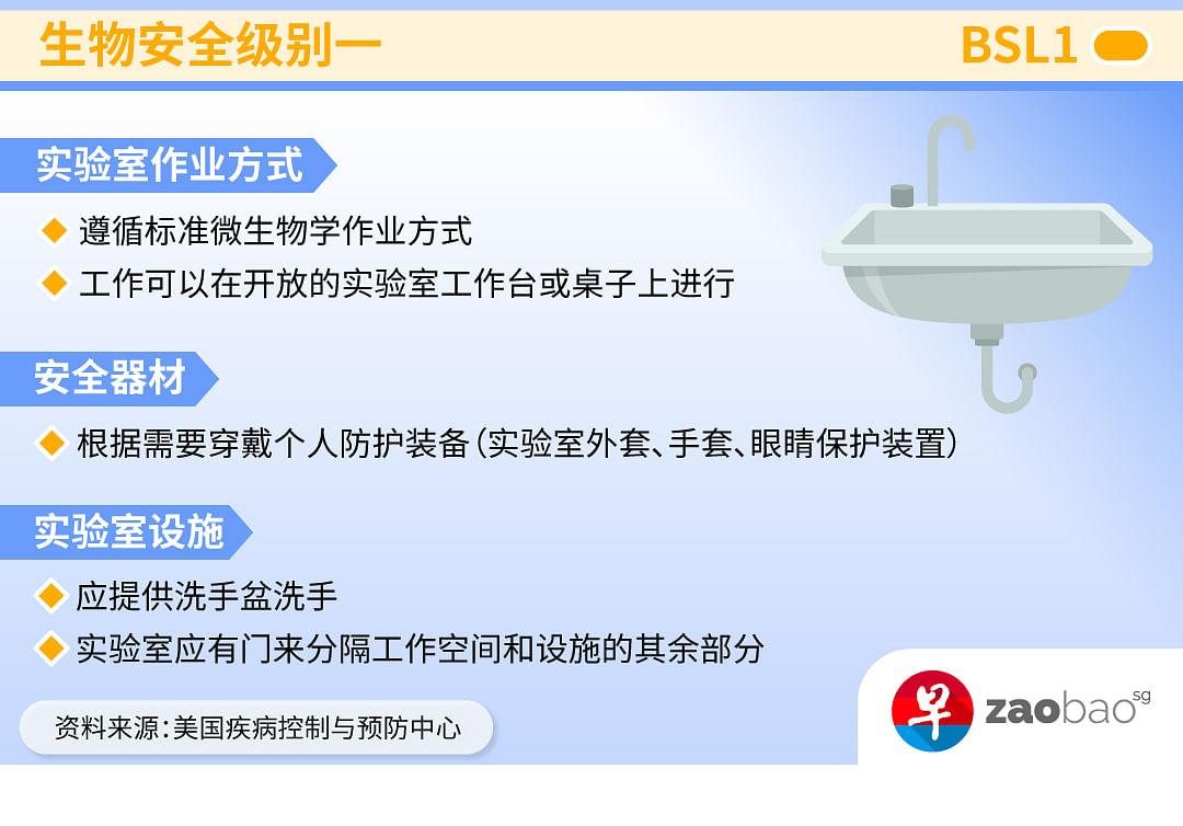 20210302_news_mindef-biosafety-dso-lab-levels_1_site_1.jpg