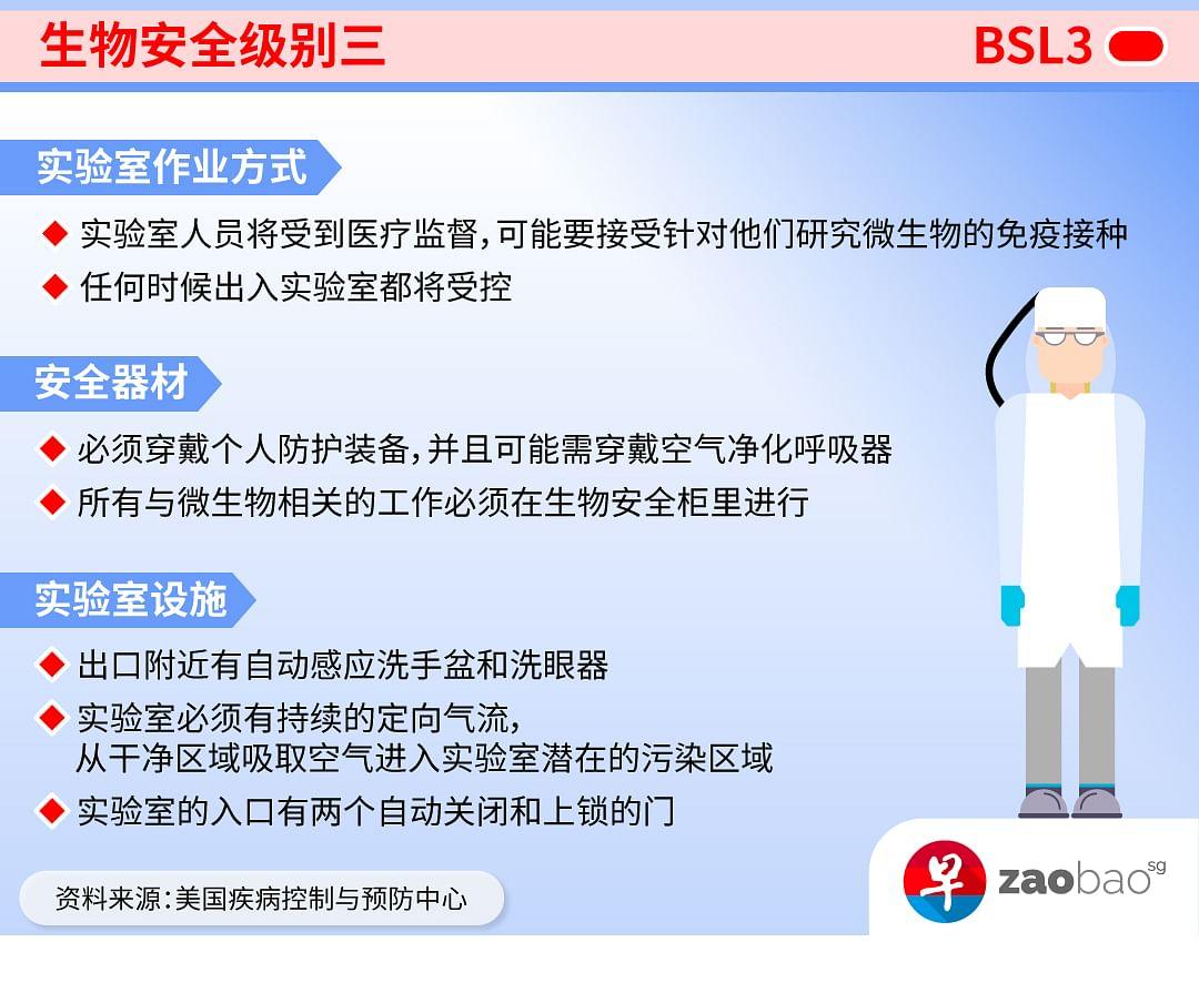 20210302_news_mindef-biosafety-dso-lab-levels_3_site_1.jpg