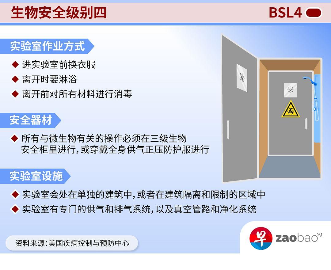 20210302_news_mindef-biosafety-dso-lab-levels_4_site_1.jpg