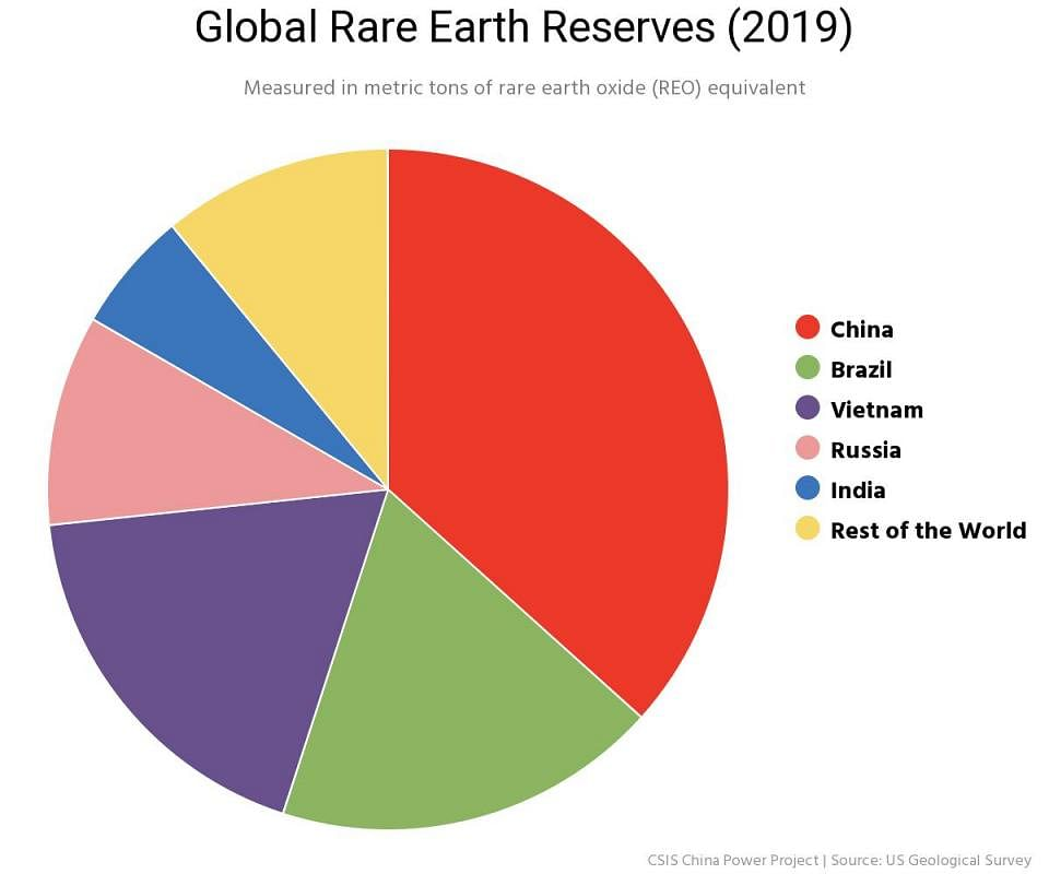 20210303_m_csis_global_rare_earth_reserve_Large.jpg